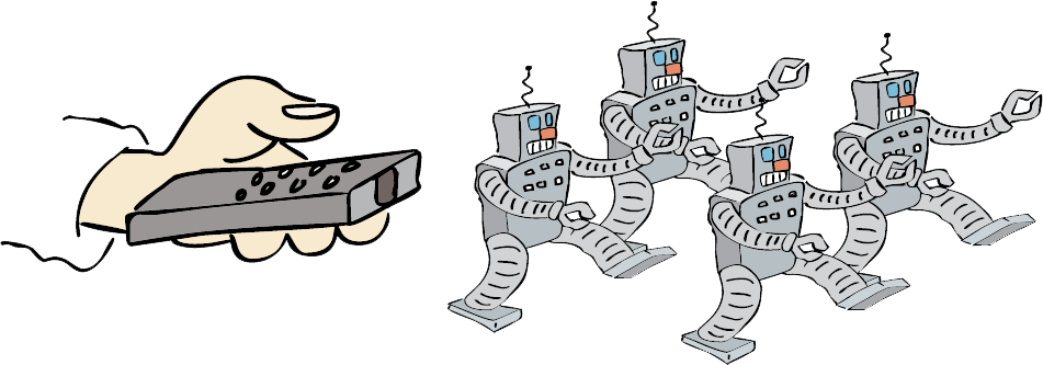 brainwash-robotsl